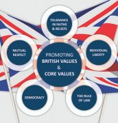 British Values Button