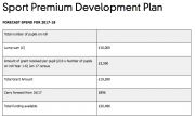 Sport Premium Development Plan
