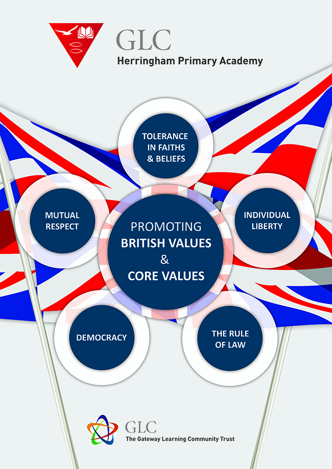HPA British Values Infographic